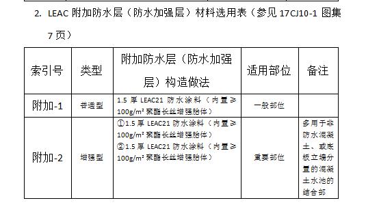 LEAC附加防水层(防水加强层)材料选用表