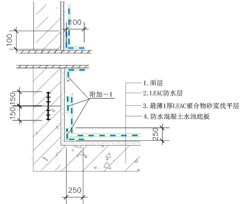防水混凝土结构水池
