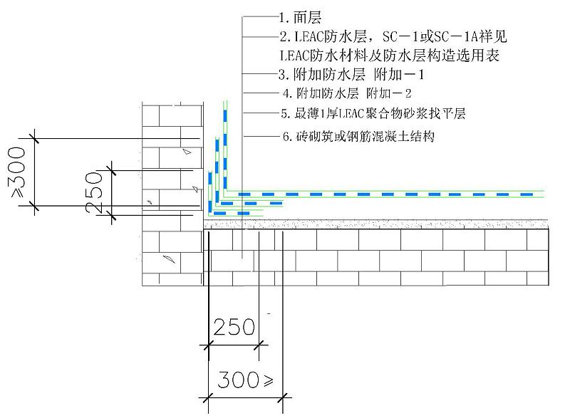 砖砌筑(含底板与立墙分别浇筑的混凝土结构)水池,阴角(含四面立墙相交阴角)构造做法简图