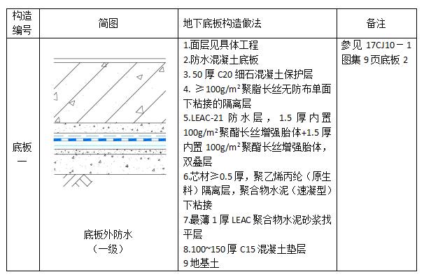 中核leac防水底板外防水双隔离层一级防水设防图集