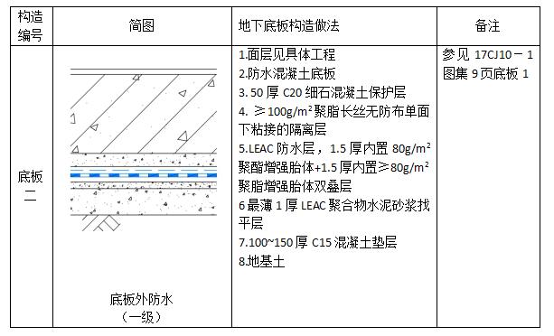 中核leac防水底板外防水双隔离层二级防水设防图集