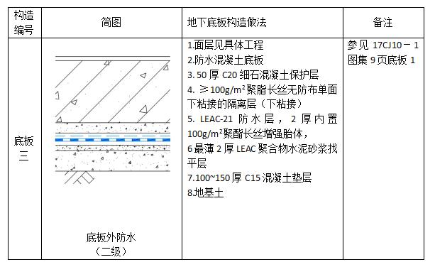 中核leac防水底板外防水双隔离层二级防水设防设计图集