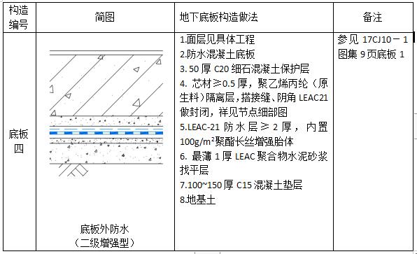 中核leac防水底板外防水双隔离层二级(增强型)防水设防图集