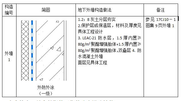 外墙外防中核防水leac外涂一级防水设防设计图集