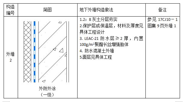 中核防水leac涂料外墙二级防水设计图集