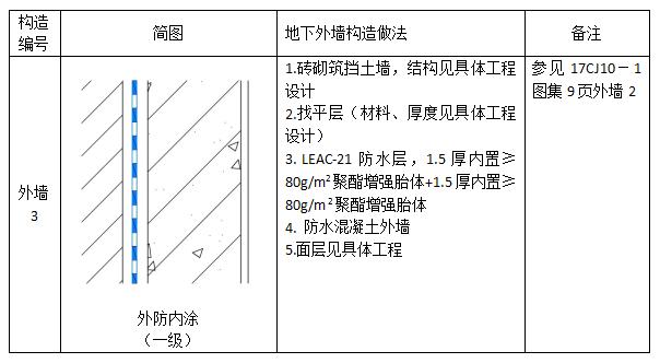 中核防水leac涂料外墙二级防水设计图集2