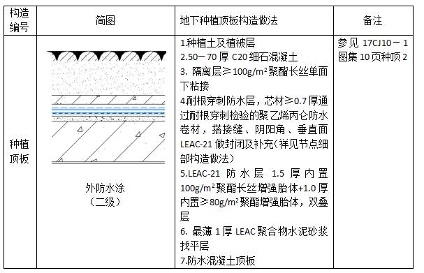 中核防水leac涂料顶楼屋面顶板方案三
