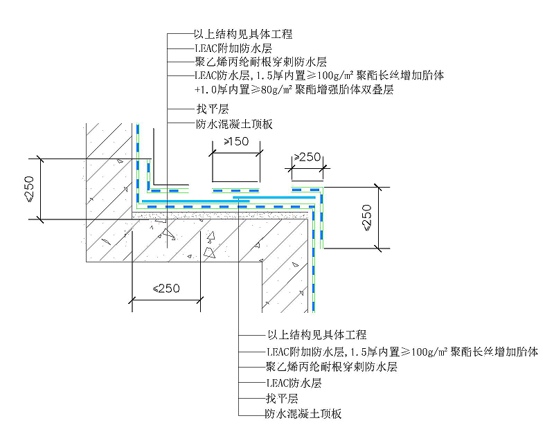 leac防水搭接缝、阴阳角、垂直面封闭节点、构造做法