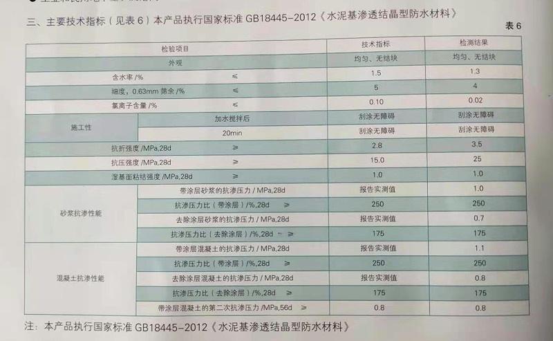 地下铁道管道防水材料技术指标