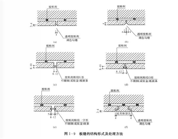 板缝的结构处理详细示意图